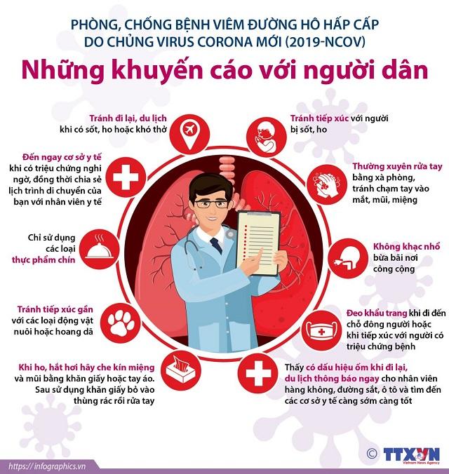 Những khuyến cáo với người dân để phòng dịch bệnh viên phổi cấp do Virus Corona gây ra